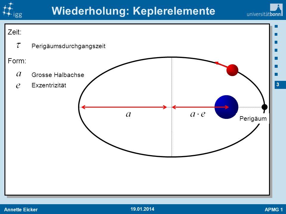 Annette EickerAPMG 1 14 19.01.2014 Keplerelemente Gegeben: zum Zeitpunkt t