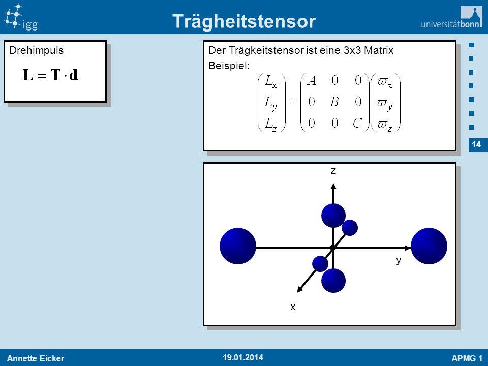 Annette EickerAPMG 1 14 19.01.2014 Der Trägkeitstensor ist eine 3x3 Matrix Beispiel: Der Trägkeitstensor ist eine 3x3 Matrix Beispiel: Drehimpuls Träg