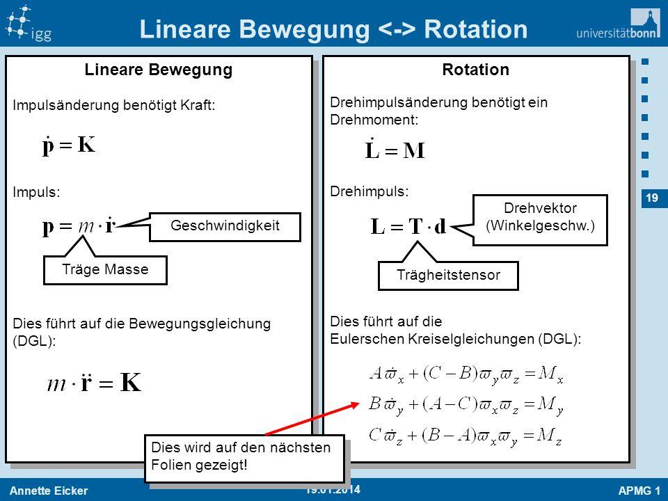 Annette EickerAPMG 1 19 19.01.2014 Rotation Lineare Bewegung Impuls: Träge Masse Impulsänderung benötigt Kraft: Dies führt auf die Bewegungsgleichung