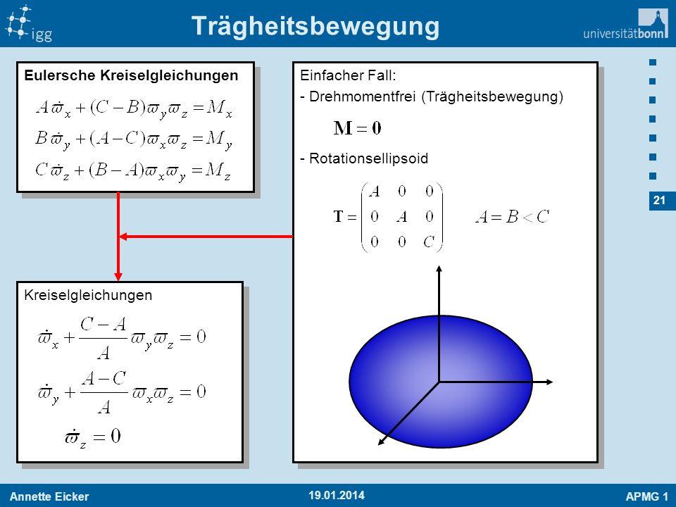 Annette EickerAPMG 1 21 19.01.2014 Eulersche Kreiselgleichungen Trägheitsbewegung Einfacher Fall: - Drehmomentfrei (Trägheitsbewegung) - Rotationselli