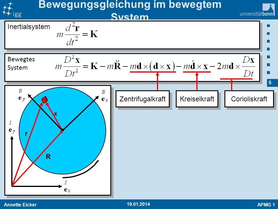 Annette EickerAPMG 1 5 19.01.2014 Bewegungsgleichung im bewegtem System Bewegtes System Corioliskraft Kreiselkraft Zentrifugalkraft Inertialsystem x r