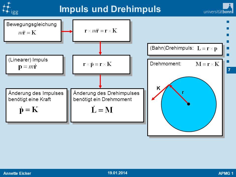Annette EickerAPMG 1 7 19.01.2014 (Linearer) Impuls Änderung des Drehimpulses benötigt ein Drehmoment Drehmoment: Impuls und Drehimpuls Bewegungsgleic