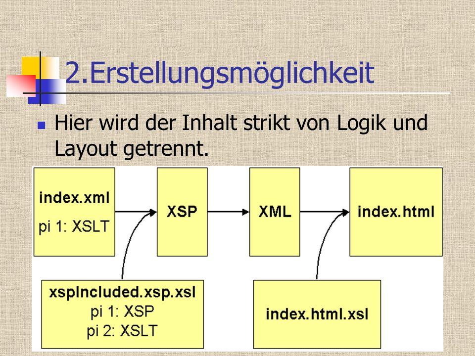 2.Erstellungsmöglichkeit Hier wird der Inhalt strikt von Logik und Layout getrennt.