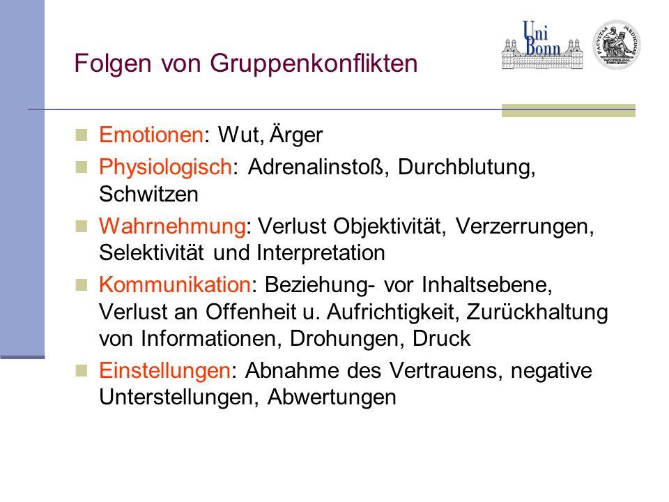 Folgen von Gruppenkonflikten Emotionen: Wut, Ärger Physiologisch: Adrenalinstoß, Durchblutung, Schwitzen Wahrnehmung: Verlust Objektivität, Verzerrung