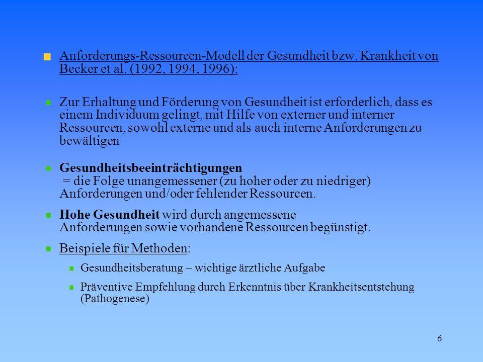 6 Anforderungs-Ressourcen-Modell der Gesundheit bzw. Krankheit von Becker et al. (1992, 1994, 1996): Zur Erhaltung und Förderung von Gesundheit ist er