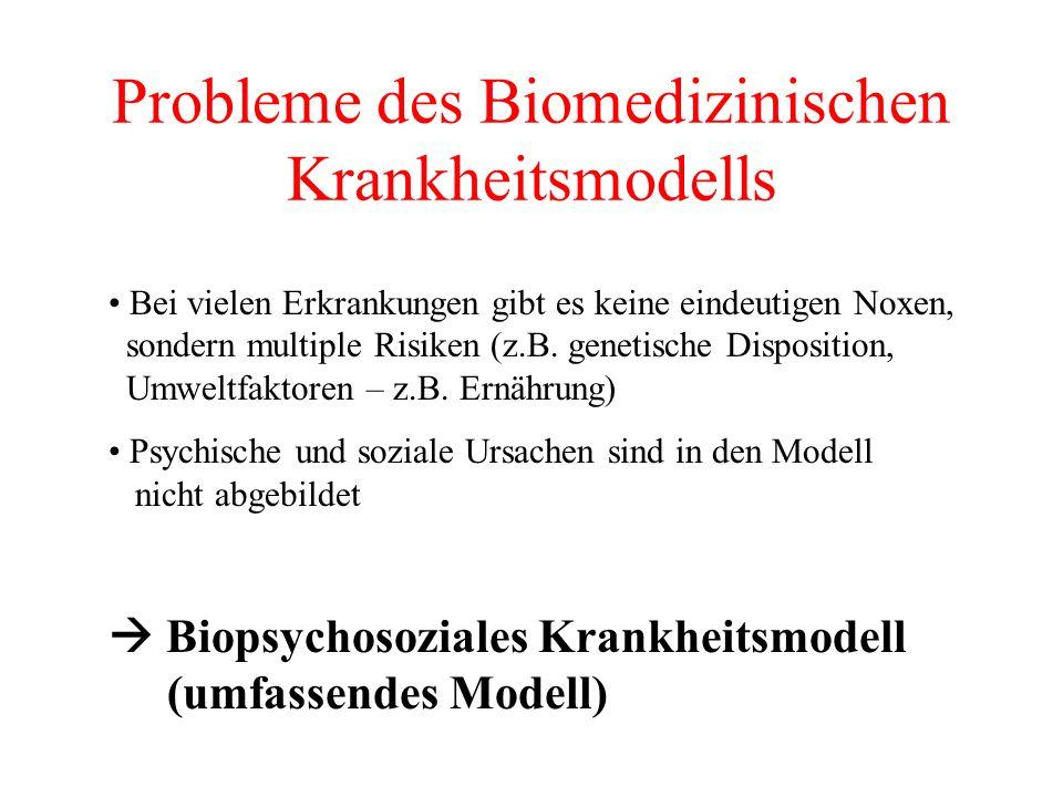 Probleme des Biomedizinischen Krankheitsmodells Bei vielen Erkrankungen gibt es keine eindeutigen Noxen, sondern multiple Risiken (z.B. genetische Dis