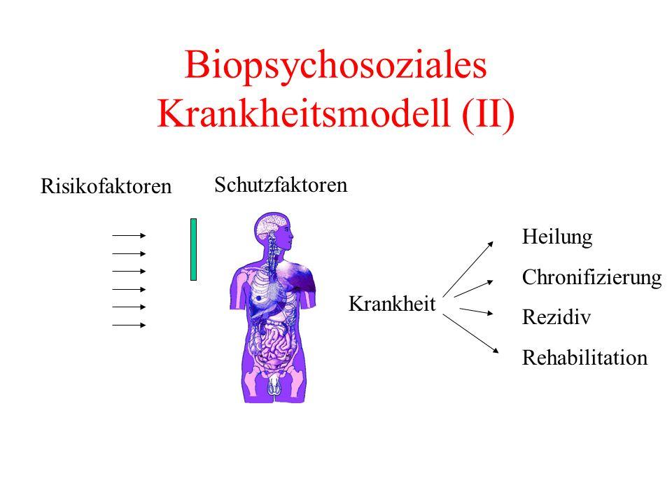 Biopsychosoziales Krankheitsmodell (II) Risikofaktoren Schutzfaktoren Heilung Chronifizierung Rezidiv Rehabilitation Krankheit