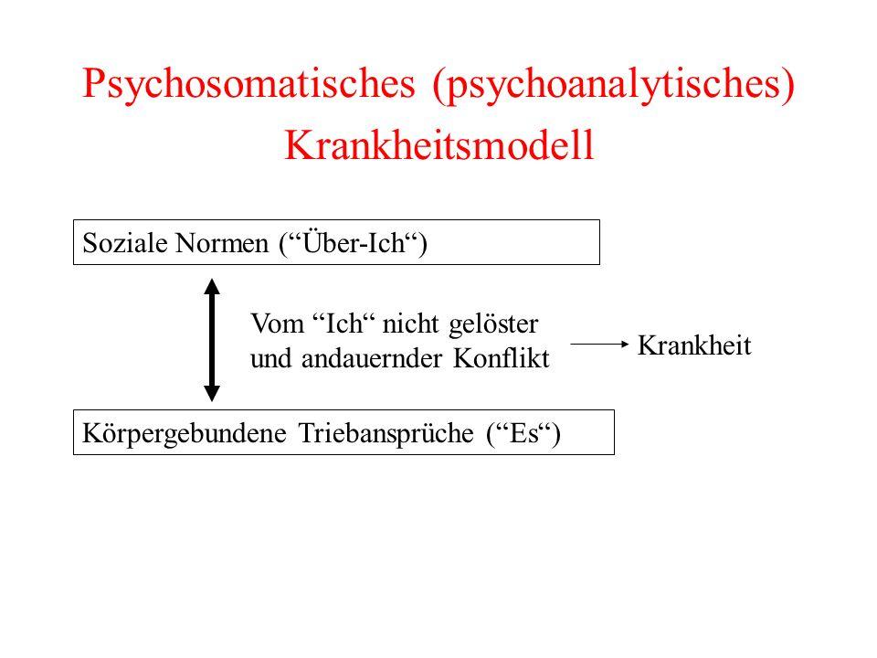Psychosomatisches (psychoanalytisches) Krankheitsmodell Soziale Normen (Über-Ich) Körpergebundene Triebansprüche (Es) Vom Ich nicht gelöster und andau