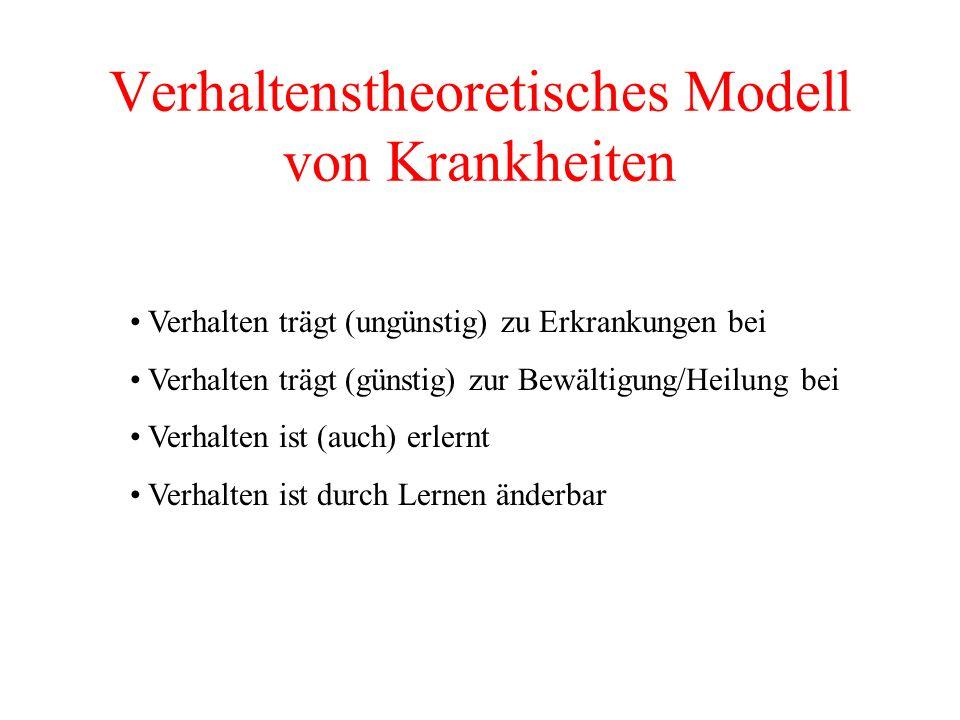 Verhaltenstheoretisches Modell von Krankheiten Verhalten trägt (ungünstig) zu Erkrankungen bei Verhalten trägt (günstig) zur Bewältigung/Heilung bei V