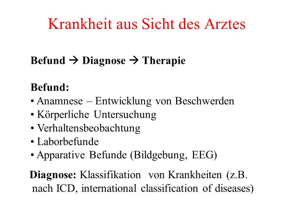 Krankheit aus Sicht des Arztes Befund Diagnose Therapie Befund: Anamnese – Entwicklung von Beschwerden Körperliche Untersuchung Verhaltensbeobachtung