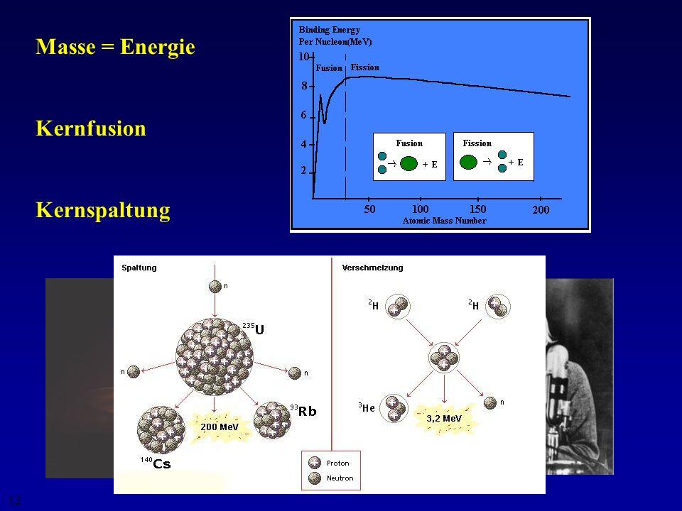 11 Komplizierter: Kohlenstoff-Stickstoff-Sauerstoff- Zyklus Nebenprodukte auch hierbei: Positronen e + Neutrinos Gammastrahlen gefährlichungefährlichg