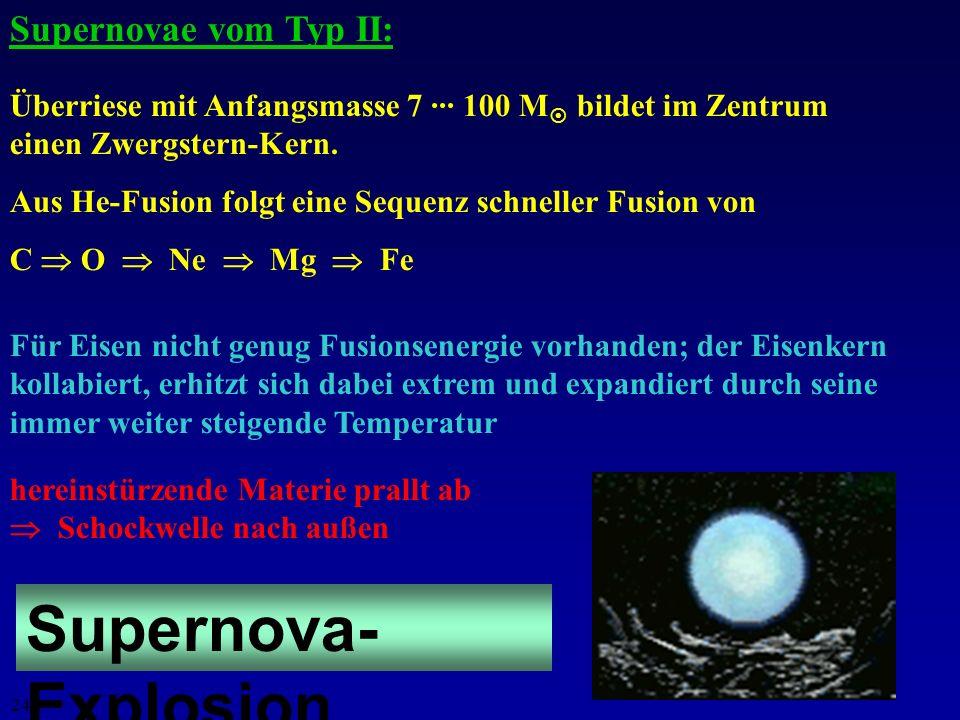 23 Supernovae und ihre Eigenschaften Hauptreihenstern Roter Riese Supernova