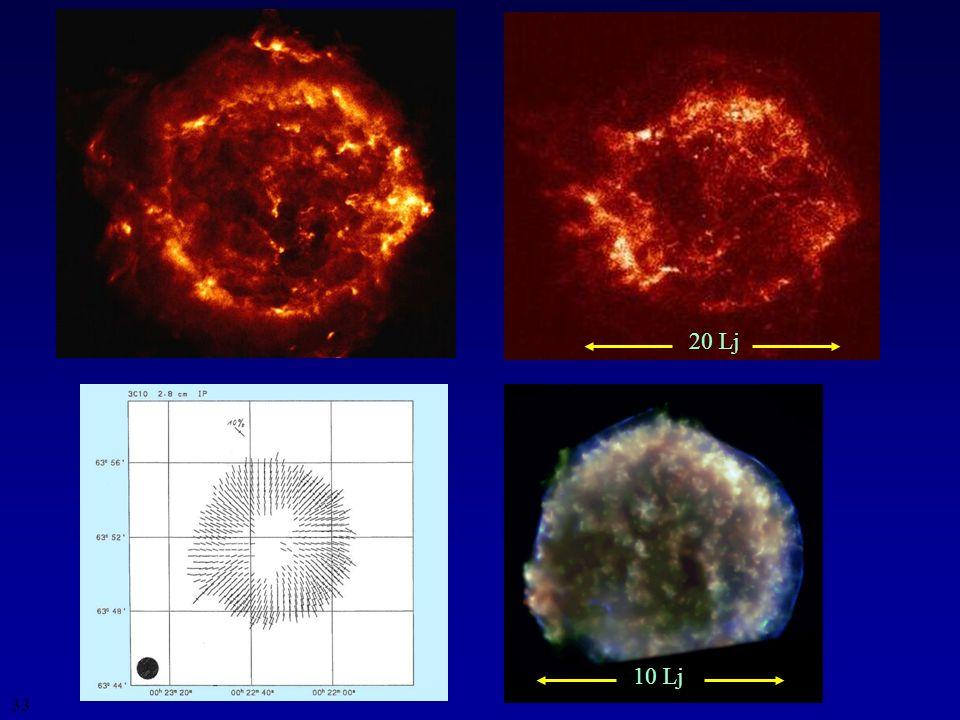 32 Vela-SNR Alter > 30 000 Jahre (?) D = 770 Lj Cygnus-SNR Alter ~20 000 Jahre D = 2400 Lj