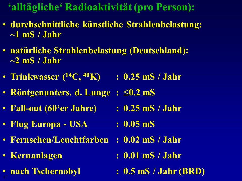 46 Wirkung auf den Menschen (Jahr): D Q [Sv]Effekt < 0.05unbedenkliche Jahresdosis < 0.25keine meßbaren Effekte 0.25 - 1tempöräre Abnahme weißer Blutz
