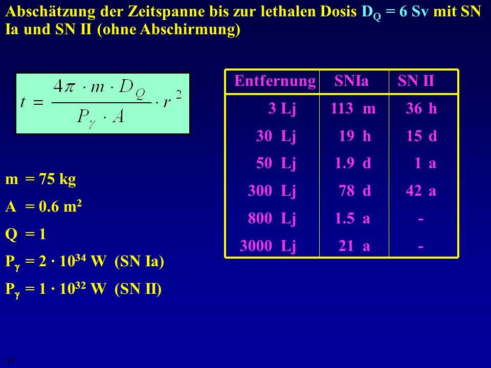 48 Ingolstadt Zugspitze