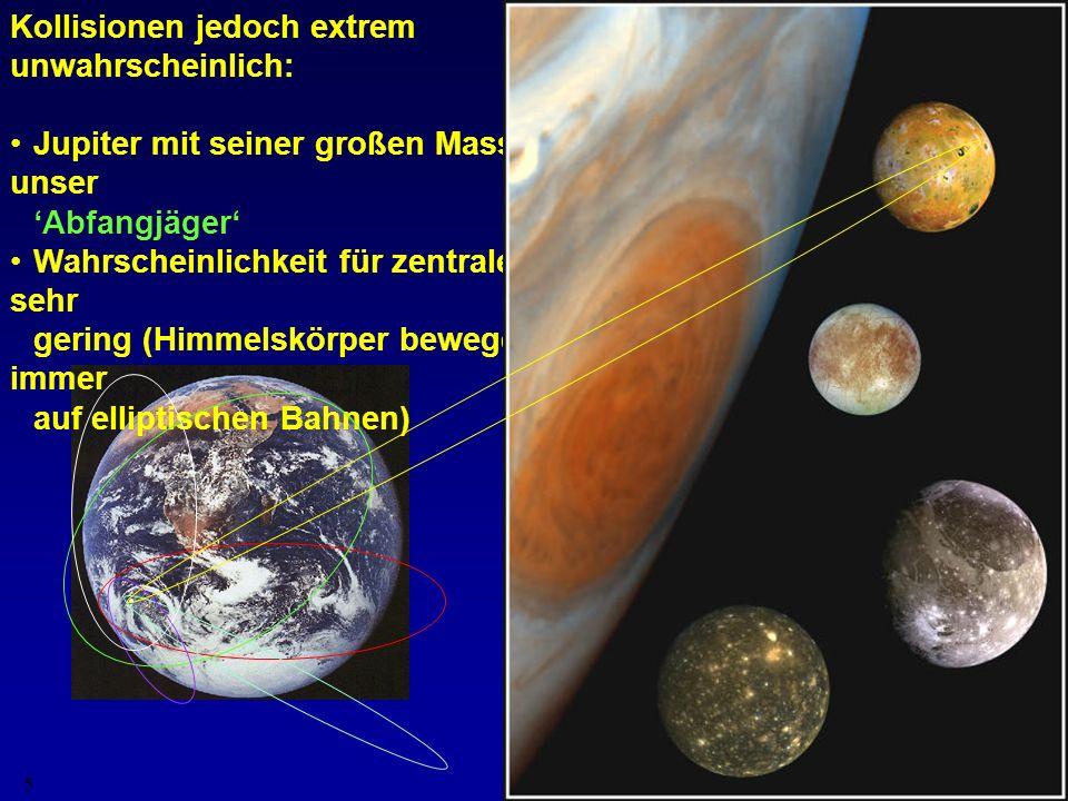 4 1997 XF11, NEO Asteroid, ca. 2 km groß, Kollision mit der Erde wurde (fälschlicherweise) für 2028 vorhergesagt Komet Hyakutake: Zeit zwischen Entdec