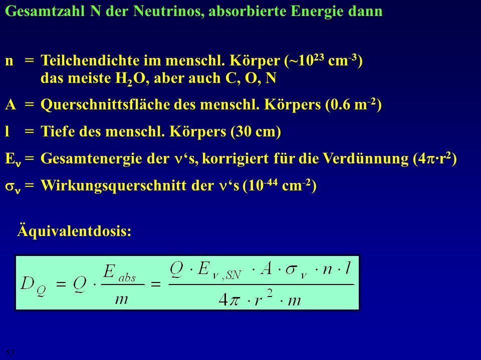 52 Neutrinos? Hier muß man etwas genauer rechnen... In wenigen Sekunden werden ca. 10 57 Neutrinos abgegeben E ~ 10 - 30 MeV E = E abs angenommen werd