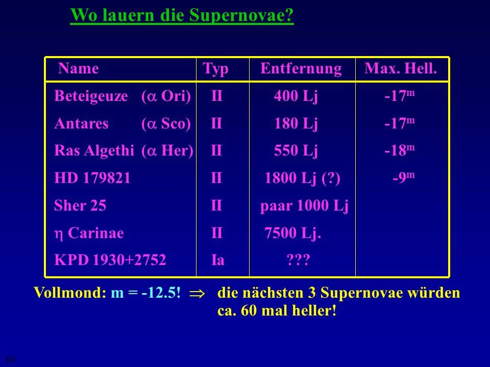 59 - bedrohliche Distanz von GRBs nicht einschätzbar - sicherlich mindestens 10-mal größer als für Supernovae....