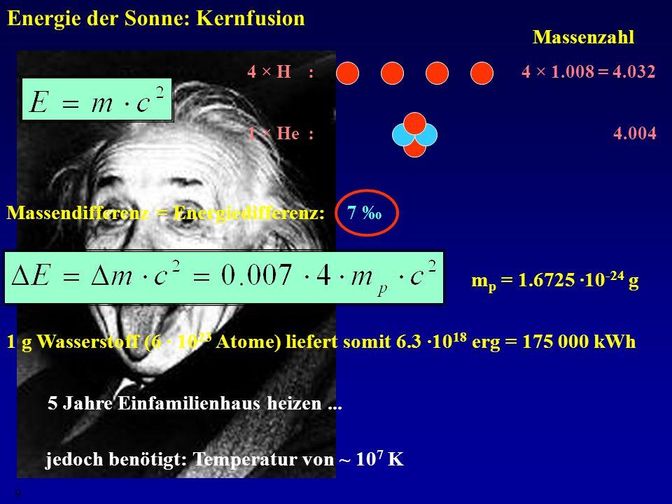 8 Die Zutaten: Wasserstoff, Deuterium, 3 Helium, Helium Wasserstoff 1 Proton + 1 Elektron– Deuterium 1 Proton + 1 Neutron 1 Elektron– 3 Helium 2 Proto