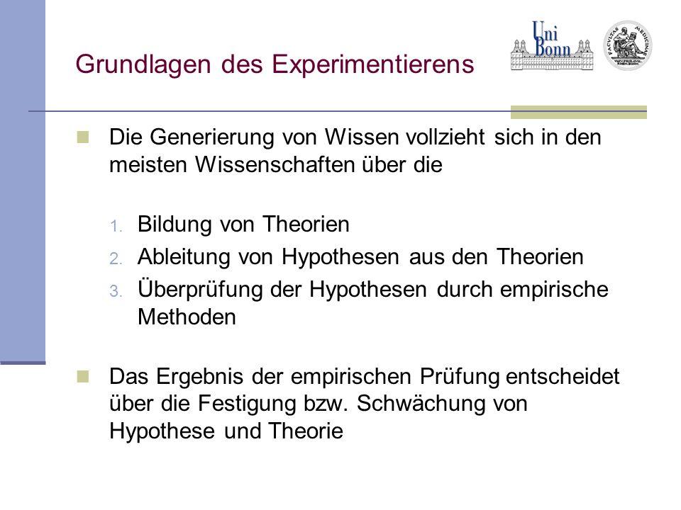 Grundlagen des Experimentierens Die Generierung von Wissen vollzieht sich in den meisten Wissenschaften über die 1. Bildung von Theorien 2. Ableitung
