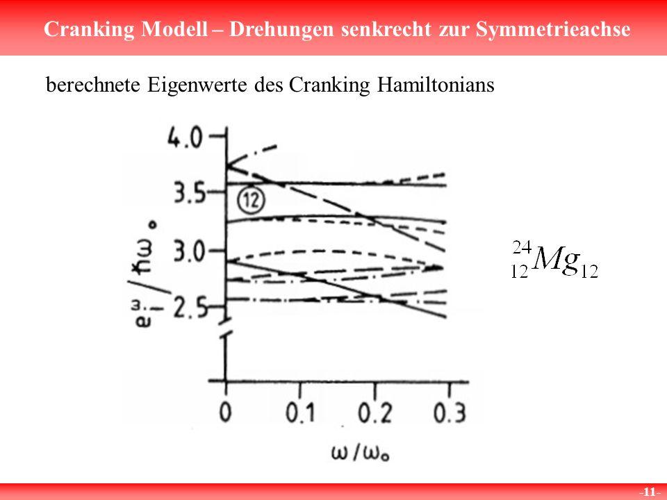 Cranking Modell – Drehungen senkrecht zur Symmetrieachse -11- berechnete Eigenwerte des Cranking Hamiltonians