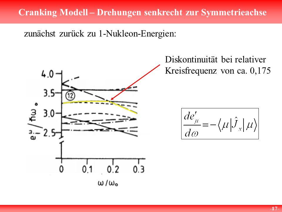 Cranking Modell – Drehungen senkrecht zur Symmetrieachse -17- zunächst zurück zu 1-Nukleon-Energien: Diskontinuität bei relativer Kreisfrequenz von ca