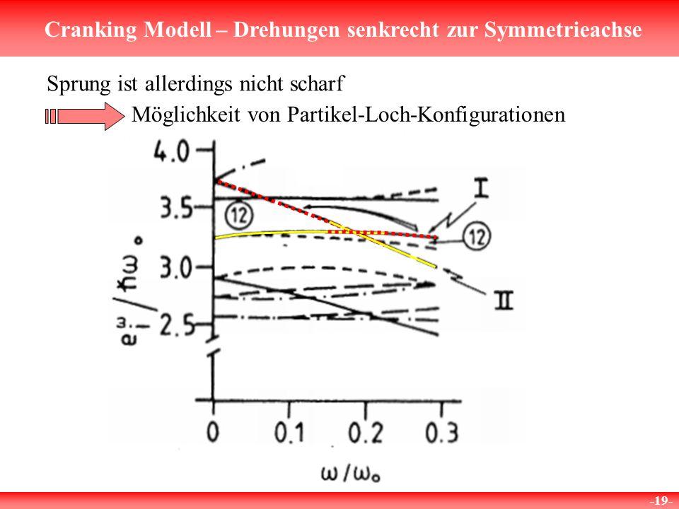Cranking Modell – Drehungen senkrecht zur Symmetrieachse -19- Sprung ist allerdings nicht scharf Möglichkeit von Partikel-Loch-Konfigurationen