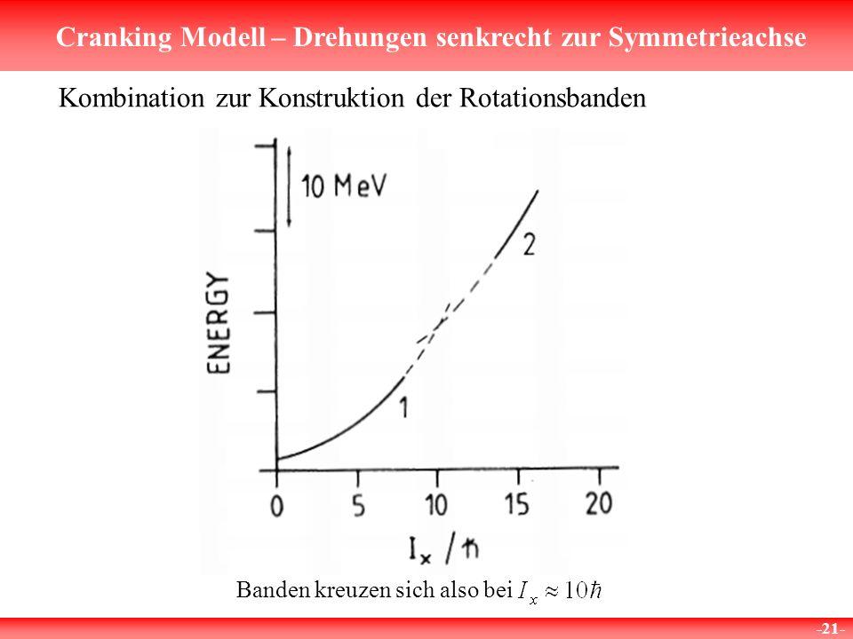 Cranking Modell – Drehungen senkrecht zur Symmetrieachse -21- Banden kreuzen sich also bei Kombination zur Konstruktion der Rotationsbanden