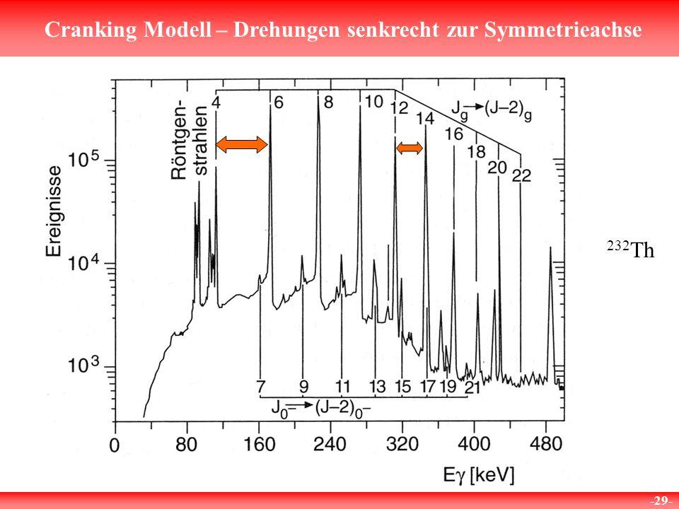 Cranking Modell – Drehungen senkrecht zur Symmetrieachse -29- 232 Th