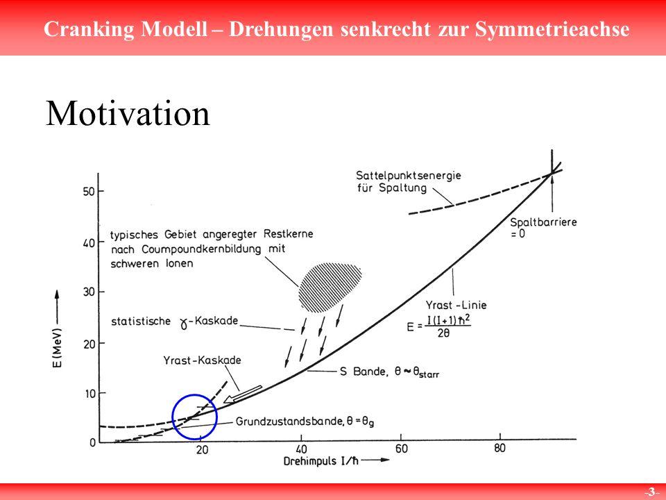 Cranking Modell – Drehungen senkrecht zur Symmetrieachse -4- z x Situation auch PAC genannt für Principle Axis Cranking Cranking Hamiltonian: