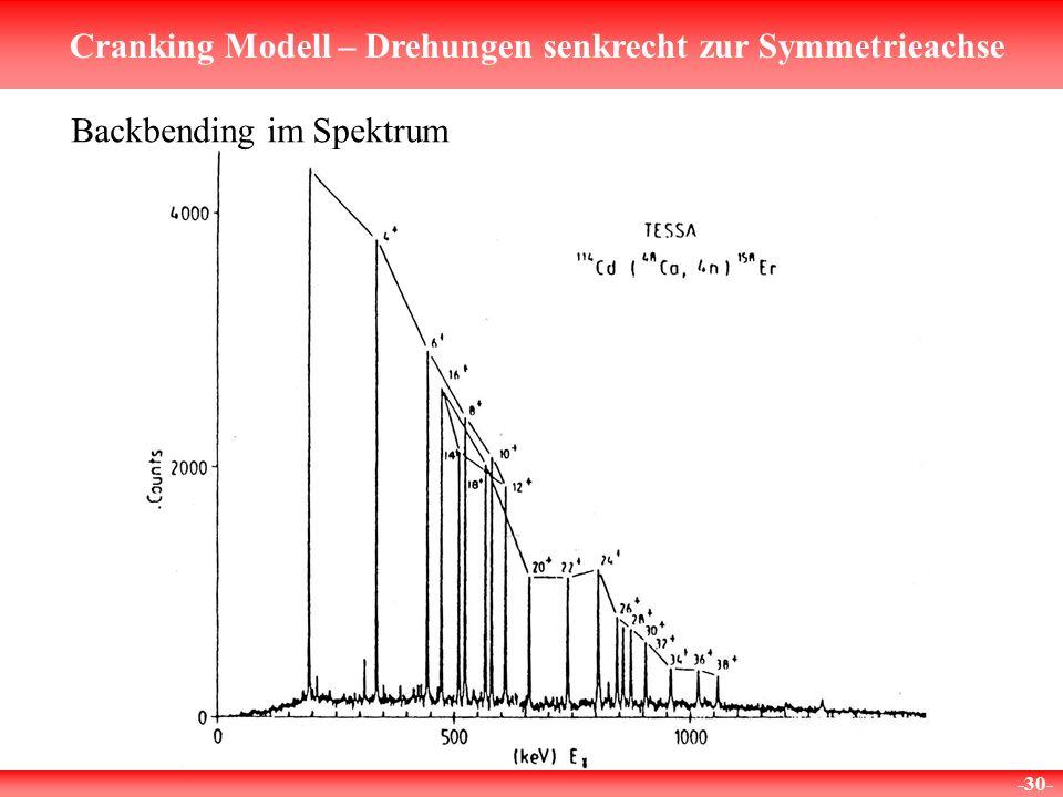 Cranking Modell – Drehungen senkrecht zur Symmetrieachse -30- Backbending im Spektrum