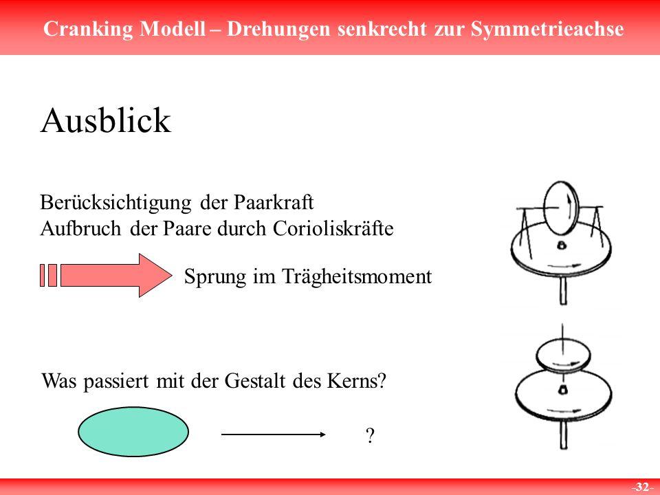 Cranking Modell – Drehungen senkrecht zur Symmetrieachse -32- Berücksichtigung der Paarkraft Aufbruch der Paare durch Corioliskräfte Sprung im Träghei