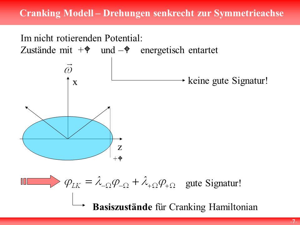 Cranking Modell – Drehungen senkrecht zur Symmetrieachse -7- Im nicht rotierenden Potential: Zustände mit + W und – W energetisch entartet gute Signat