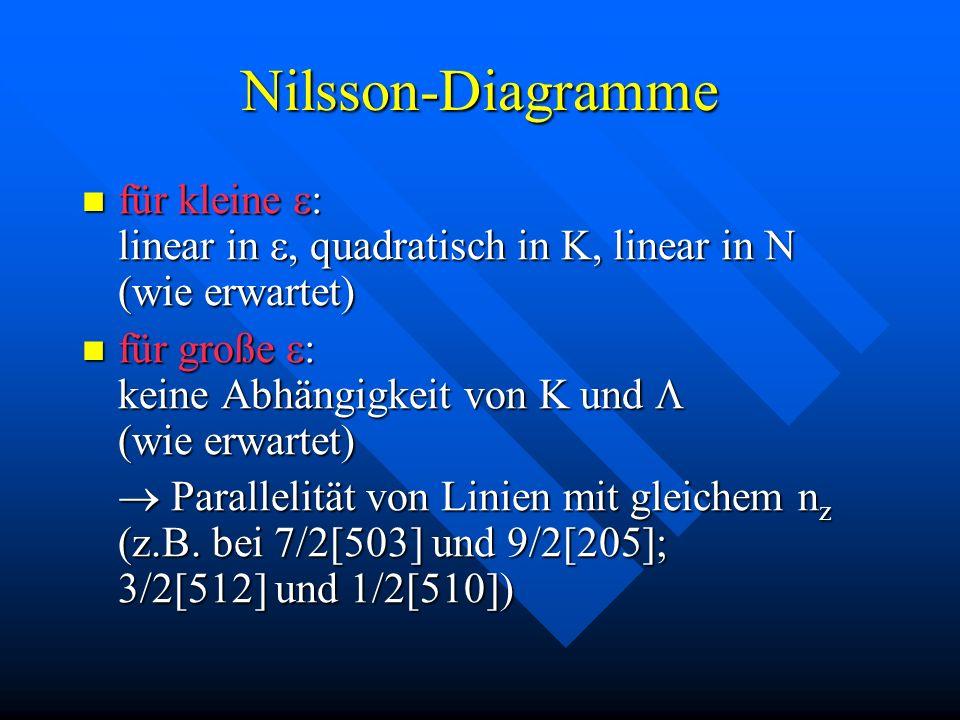 Nilsson-Diagramme für kleine : linear in, quadratisch in K, linear in N (wie erwartet) für kleine : linear in, quadratisch in K, linear in N (wie erwa