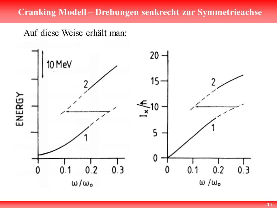 Cranking Modell – Drehungen senkrecht zur Symmetrieachse -17- Auf diese Weise erhält man: