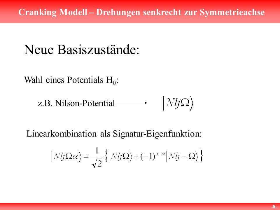 Cranking Modell – Drehungen senkrecht zur Symmetrieachse -19-