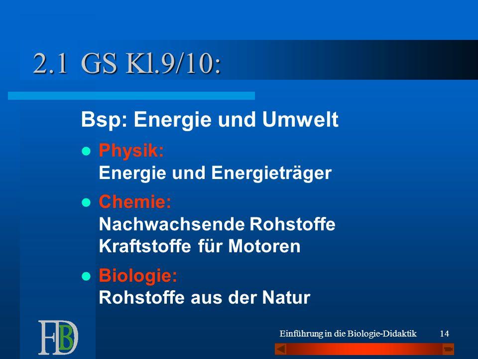 Einführung in die Biologie-Didaktik14 GS Kl.9/10: Bsp: Energie und Umwelt Physik: Energie und Energieträger Chemie: Nachwachsende Rohstoffe Kraftstoffe für Motoren Biologie: Rohstoffe aus der Natur 2.1