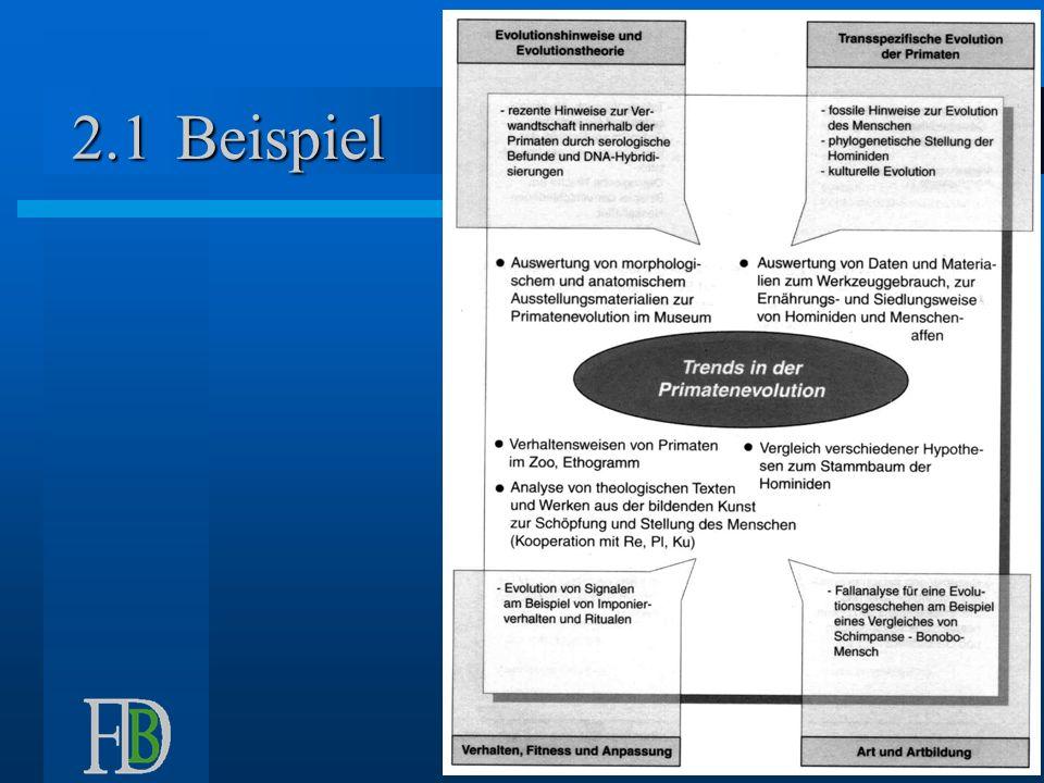 Einführung in die Biologie-Didaktik19 Beispiel Schwerpunkt 2.1