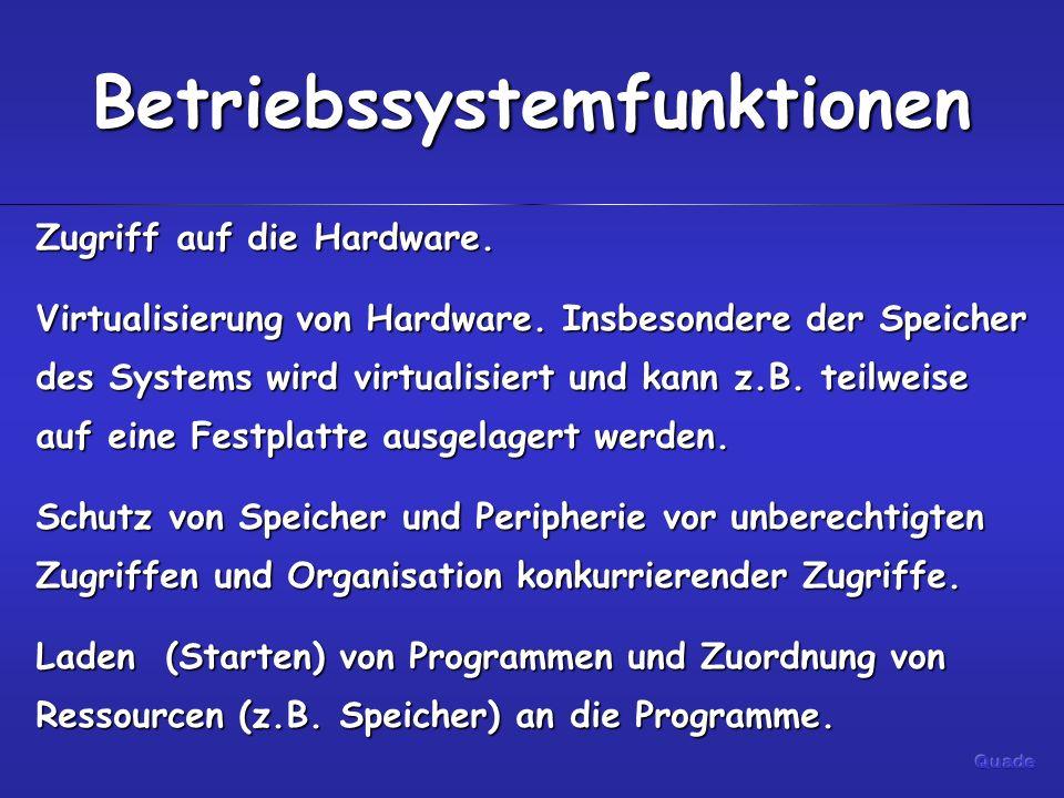 Betriebssystemfunktionen Zugriff auf die Hardware.