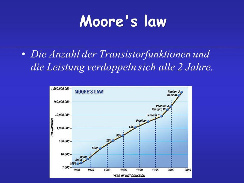 Moore's law Die Anzahl der Transistorfunktionen und die Leistung verdoppeln sich alle 2 Jahre.