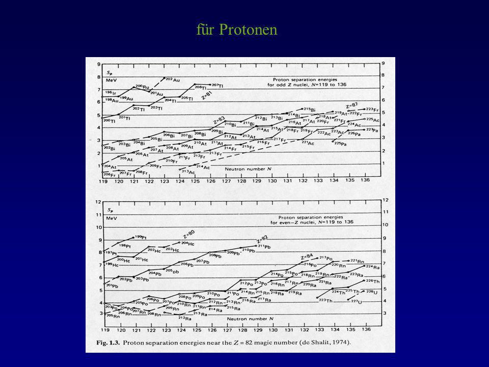 für Protonen