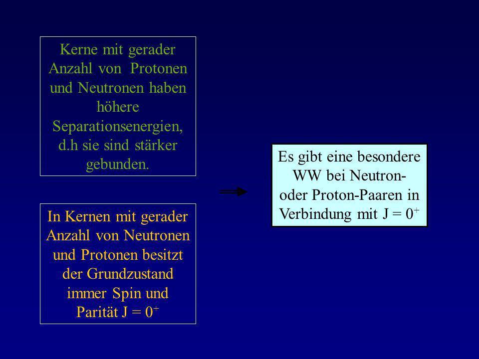 Kerne mit gerader Anzahl von Protonen und Neutronen haben höhere Separationsenergien, d.h sie sind stärker gebunden. Es gibt eine besondere WW bei Neu