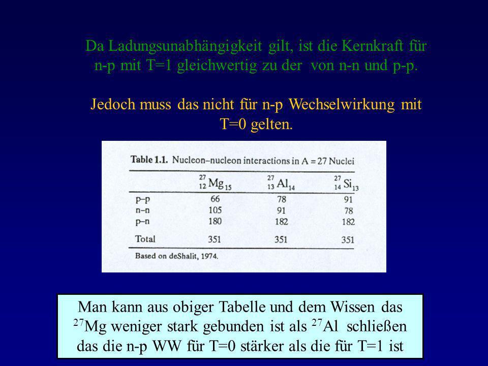 Da Ladungsunabhängigkeit gilt, ist die Kernkraft für n-p mit T=1 gleichwertig zu der von n-n und p-p. Jedoch muss das nicht für n-p Wechselwirkung mit