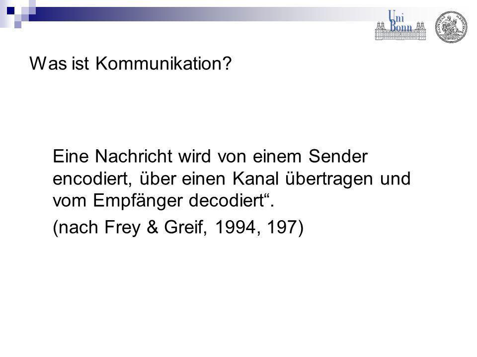 Was ist Kommunikation? Eine Nachricht wird von einem Sender encodiert, über einen Kanal übertragen und vom Empfänger decodiert. (nach Frey & Greif, 19
