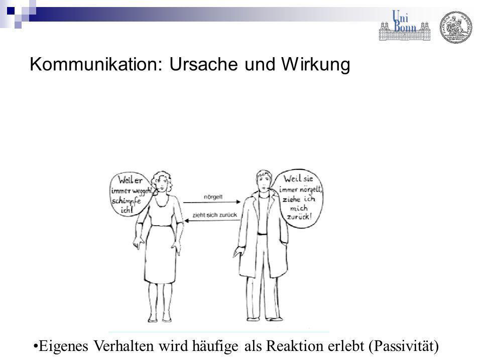 Kommunikation: Ursache und Wirkung Sdf Eigenes Verhalten wird häufige als Reaktion erlebt (Passivität)
