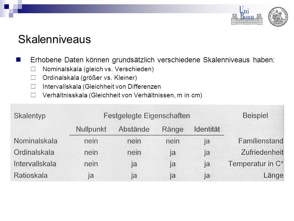 Skalenniveaus Erhobene Daten können grundsätzlich verschiedene Skalenniveaus haben: Nominalskala (gleich vs. Verschieden) Ordinalskala (größer vs. Kle