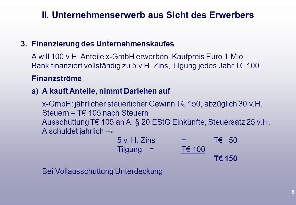 7 2.Share-Deal: Kauf von KG-Anteilen/GmbH-Anteilen a)KG-Anteile steuerlich wie Kauf von Einzelwirtschaftsgütern b)GmbH-Anteile keine AfA auf erworbene GmbH-Anteile was ist bei Fehlmaßnahme?: Erwerber Körperschaft: § 8b III 2 KStG Erwerber GmbH & Co.