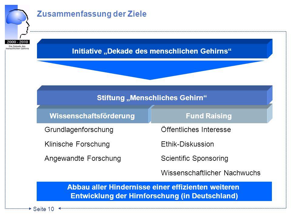 Seite 10 Wissenschaftsförderung Abbau aller Hindernisse einer effizienten weiteren Entwicklung der Hirnforschung (in Deutschland) Fund Raising Stiftun