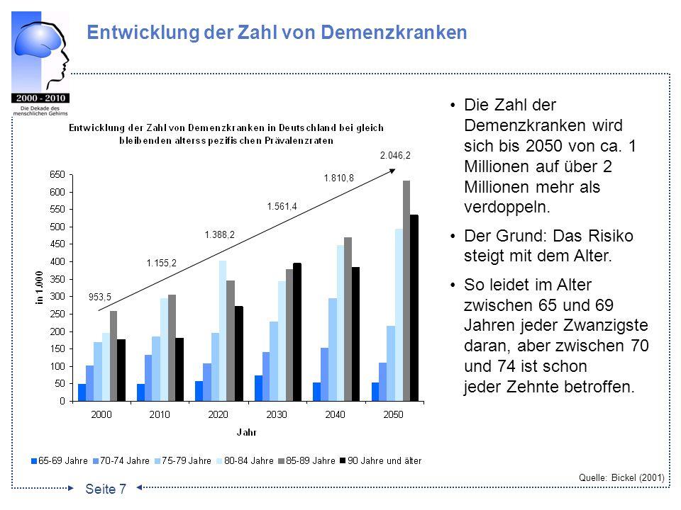 Seite 7 Entwicklung der Zahl von Demenzkranken Quelle: Bickel (2001) Die Zahl der Demenzkranken wird sich bis 2050 von ca. 1 Millionen auf über 2 Mill