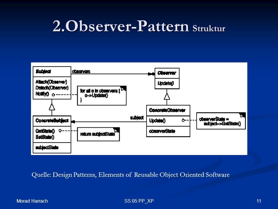 Morad Harrach 11SS 05 PP_XP 2.Observer-Pattern Struktur Quelle: Design Patterns, Elements of Reusable Object Oriented Software